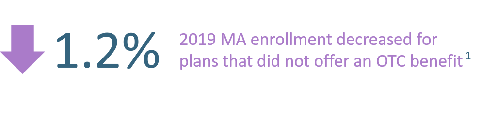 2019MA_enroll-decrease