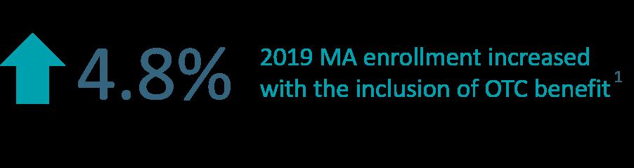 2019MA_enroll-increase