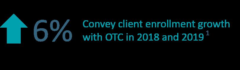 Convey_enroll_6percent-growth